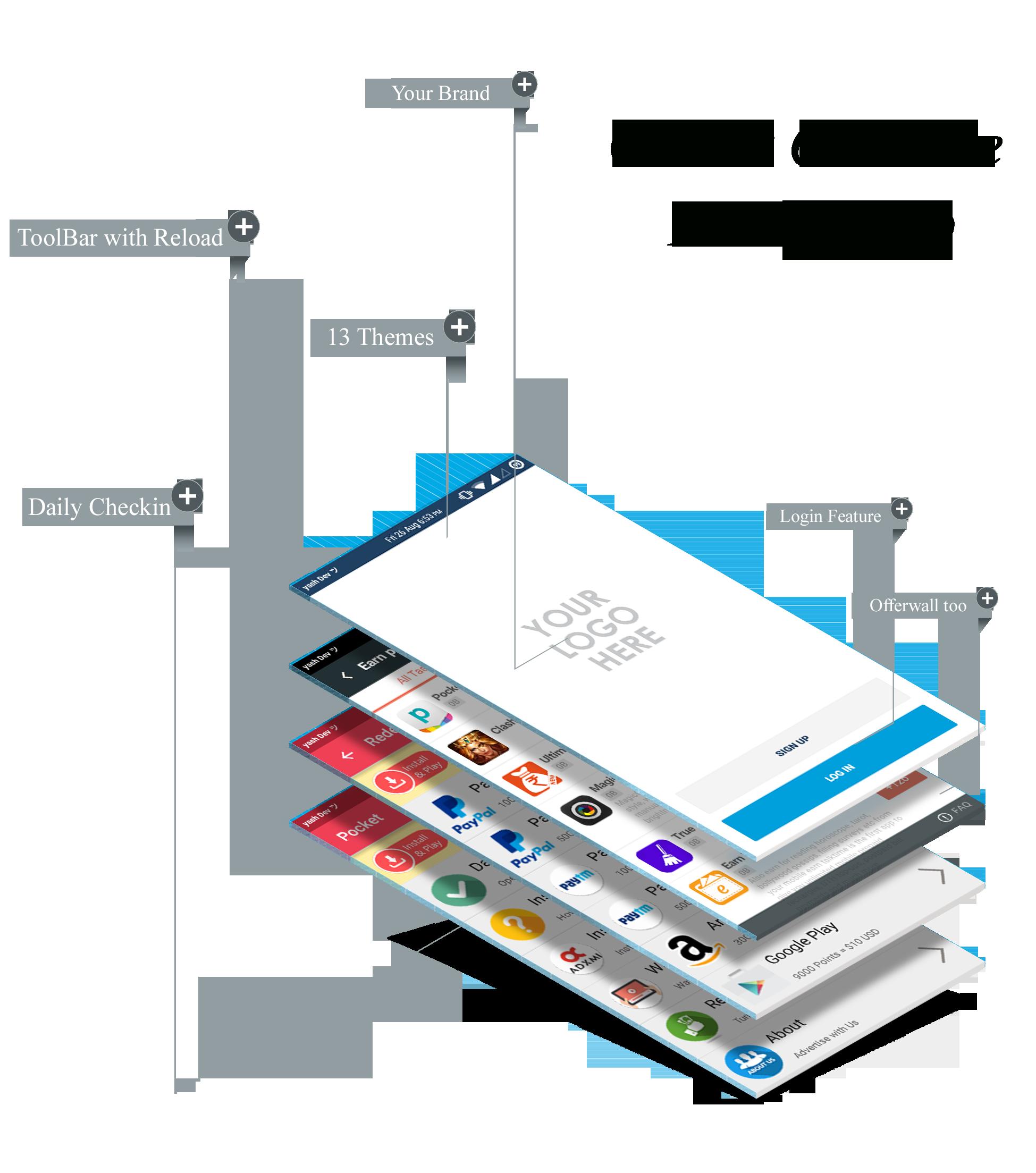 Pocket Demo App